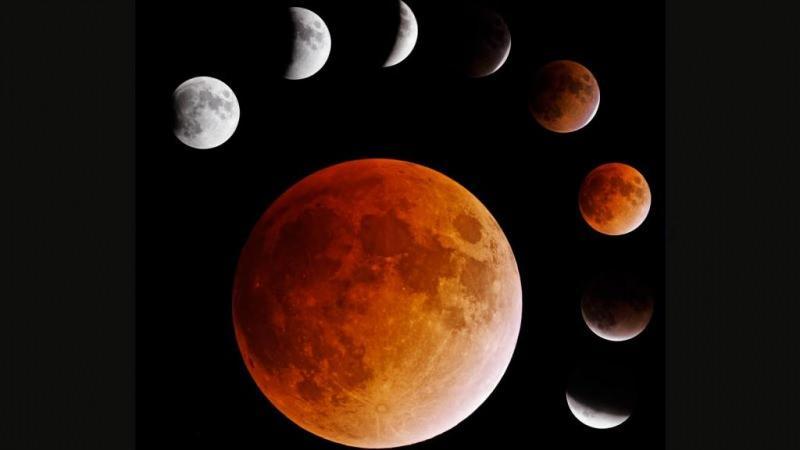 tutulma dünaynın gölgesine düşen ayın yansıyan güneş ışınlarıyla farklı renklerde görülmesiyle yaşanır
