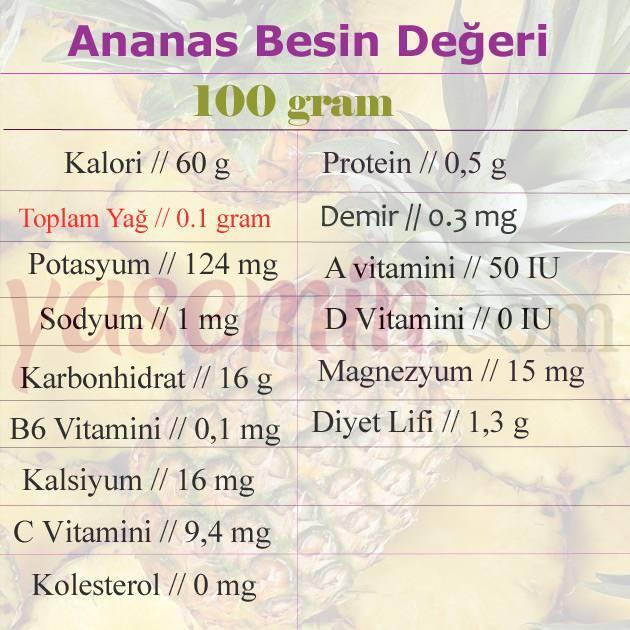 ananas besin değeri