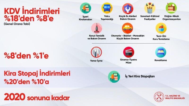 Hazine ve Maliye Bakanı Berat Albayrak, Twitter