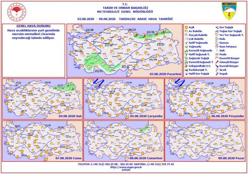 Haftalık Hava Durumu (3 - 9 Ağustos 2020)