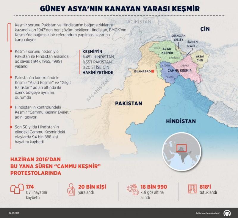 Güney Asya'nın kanayan yarası Keşmir