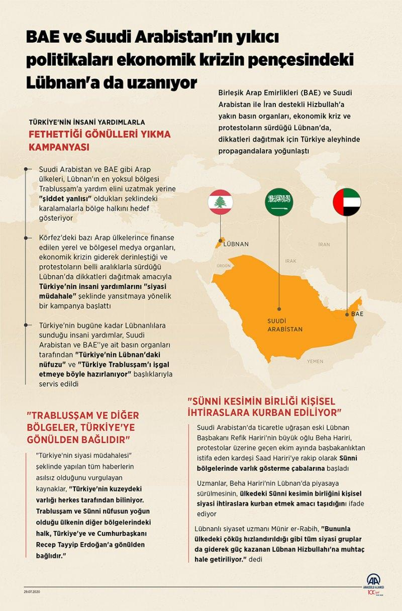 Arap Konseyi: Eskimiş bu rejim son nefesini vermek üzere