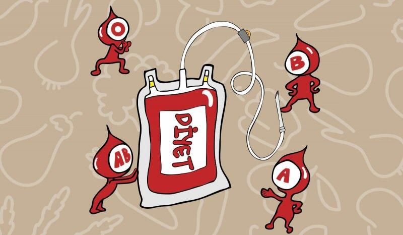Kan grubu diyeti nedir? Kan grubuna göre beslenme