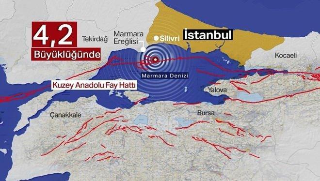 İstanbul, deprem