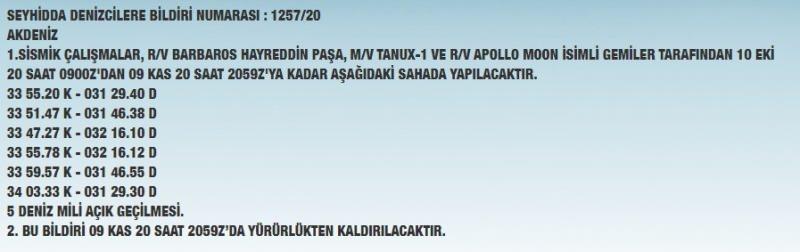 Türkiye'den Barbaros Hayreddin Paşa Sismik Araştırma Gemisi için yeni NAVTEX ilanı!