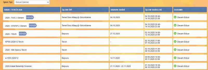 KPSS önlisans sınav giriş yerleri ne zaman açıklanır? ÖSYM KPSS sınav giriş belgesi sorgulama! 14