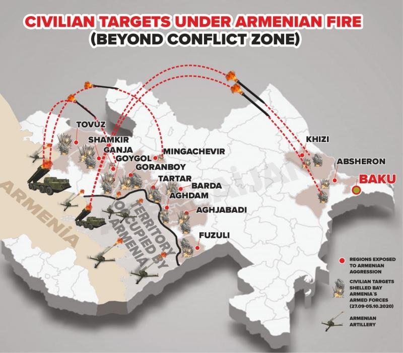 Ermenistan sivil yerleşim yerleri hedef alıyor