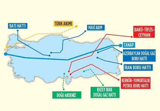 Türkiye Doğalgaz tedariki konusunda çok önemli projeleri hayata geçiren bu alanda merkez ülke olma yolunda ilerliyor