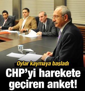 CHP'yi harekete geçiren anket! Oylar kayıyor